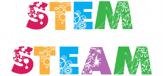 stem and steam in education